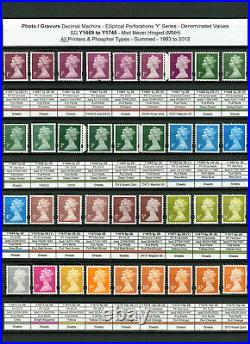 Specialised Machin Collection all machins issued 1971 2021 1150+ MNH stamps